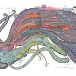 Science Fiction Map